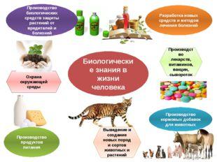 Биологические знания в жизни человека Производство биологических средств защи