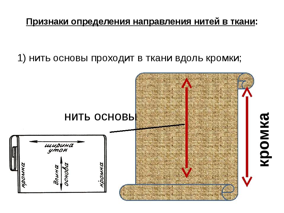 Признаки определения направления нитей в ткани: 1) нить основы проходит в тка...