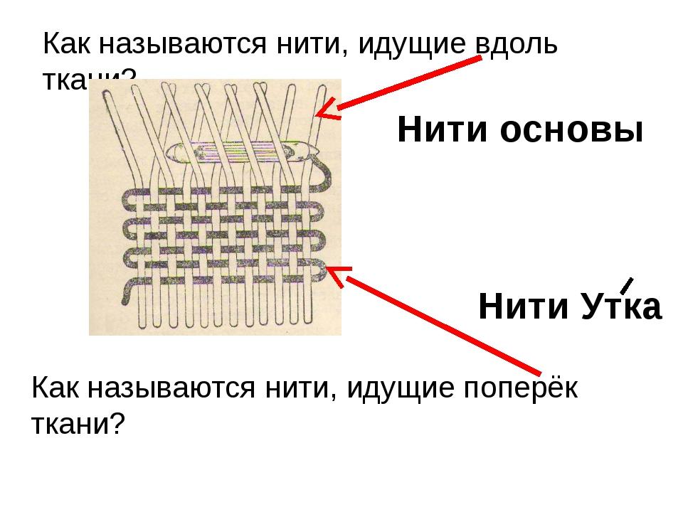 Как называются нити, идущие вдоль ткани? Как называются нити, идущие поперёк...