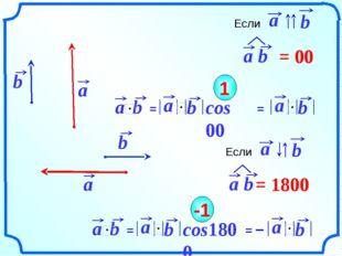 cos 00 1 cos1800 -1 = = a b = 00 Если = a b = 1800 Если = –