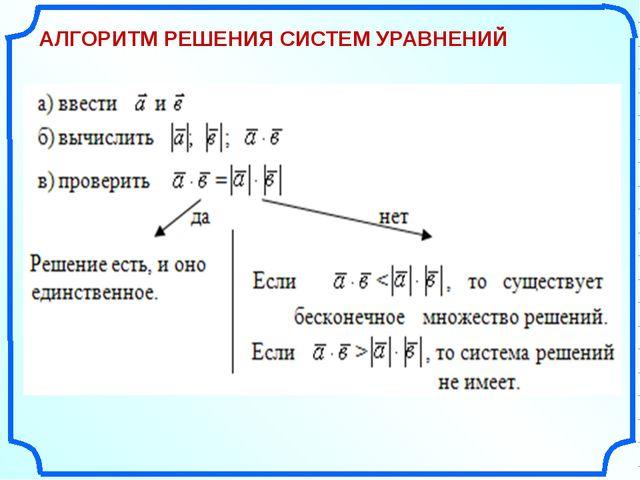 АЛГОРИТМ РЕШЕНИЯ СИСТЕМ УРАВНЕНИЙ «Поурочные разработки по геометрии: 11 кла...