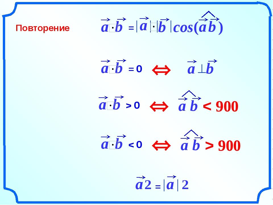 Û Û Û Повторение = cos( ) a = 0 ^ > 0 < 900 < 0 > 900 a 2 = a 2