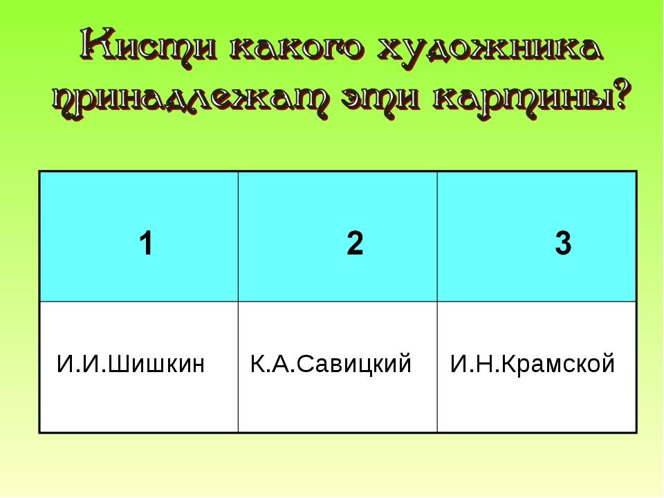 И.И.Шишкин К.А.Савицкий И.Н.Крамской