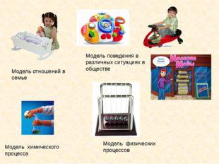 Модель отношений в семье Модель поведения в различных ситуациях в обществе Мо