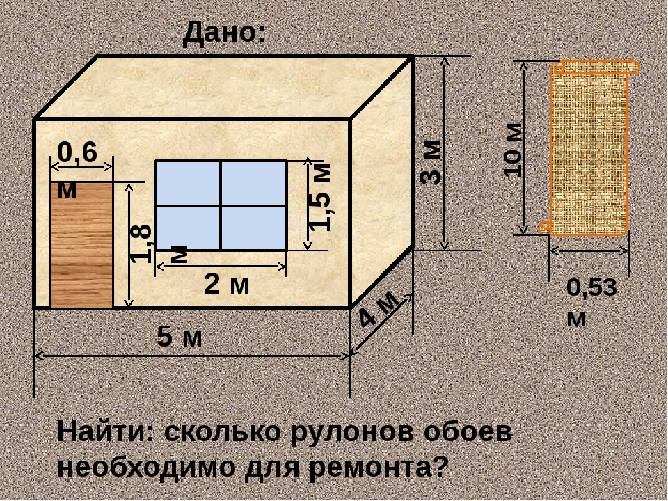 Дано: 0,53м 10 м Hайти: сколько рулонов обоев необходимо для ремонта? 5 м 4...
