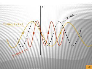 у х 0 У = f(x) Y = kf(x), k > 1 Y = kf(x), 0 < k < 1