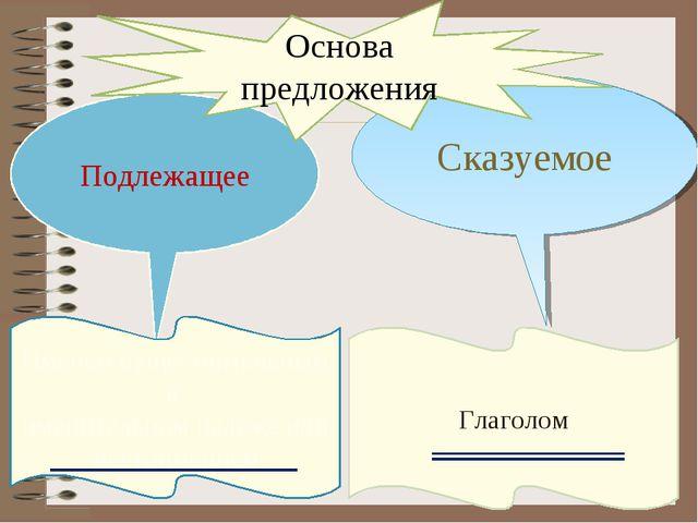 Подлежащее Сказуемое Именем существительным в именительном падеже или местоим...