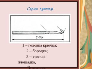 Схема крючка 1 – головка крючка; 2 – бородка; 3 –плоская площадка, № крючка.