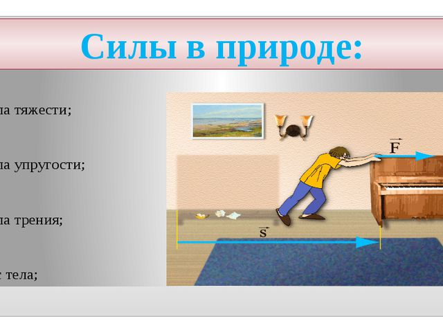 Силы в природе: Сила тяжести; Сила упругости; Сила трения; Вес тела;