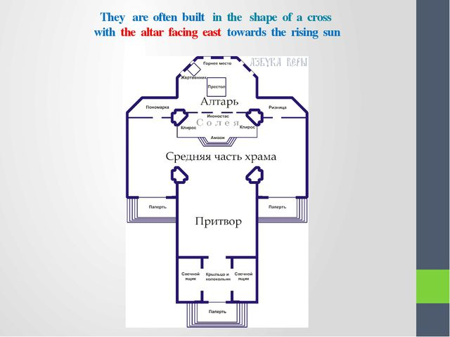 They are often built in the shape of a cross with the altar facing east towar...