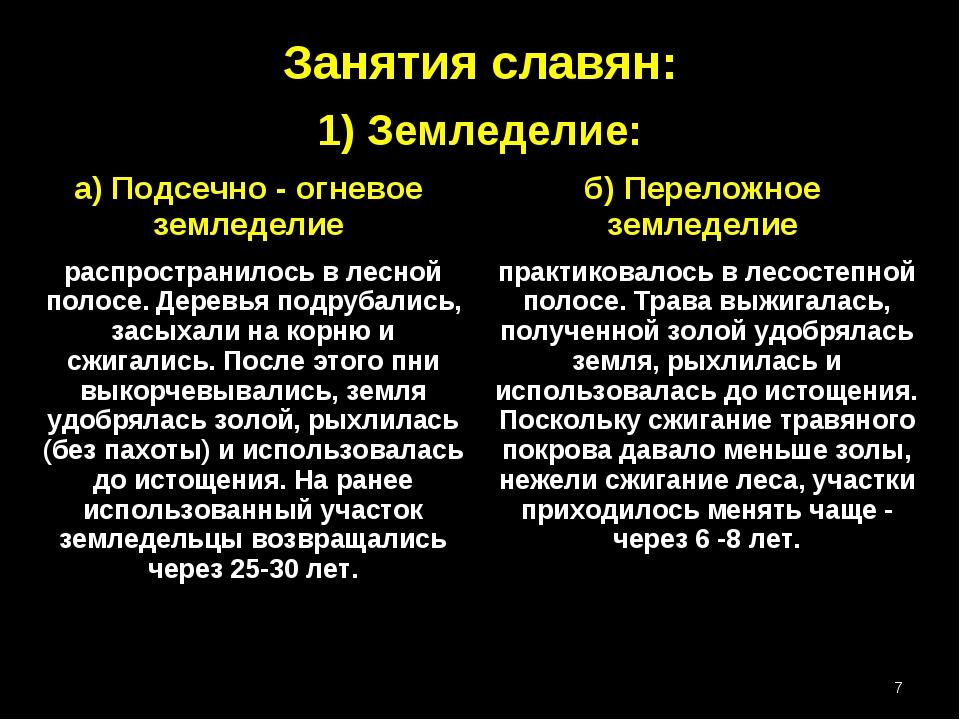 Занятия славян: 1) Земледелие: * а) Подсечно - огневое земледелие б) Перелож...