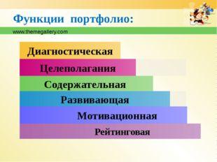 www.themegallery.com Функции портфолио: Диагностическая Целеполагания Содержа