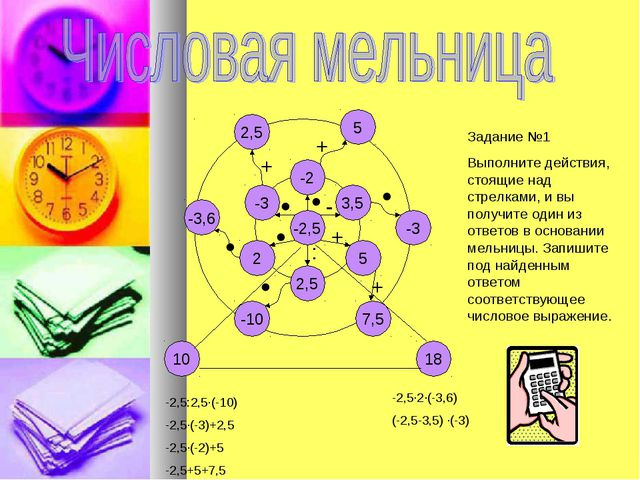 -2,5:2,5·(-10) -2,5·(-3)+2,5 -2,5·(-2)+5 -2,5+5+7,5 -2,5·2·(-3,6) (-2,5-3,5)...