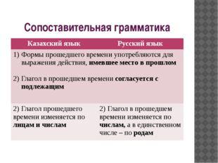 Сопоставительная грамматика Казахскийязык Русский язык Формы прошедшего време