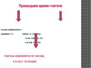 Прошедшее время глагола основа инфинитива + суффикс –л- перед –л- ставится