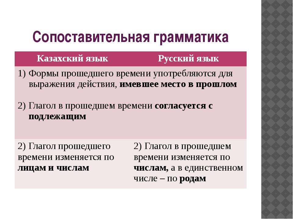 Сопоставительная грамматика Казахскийязык Русский язык Формы прошедшего време...