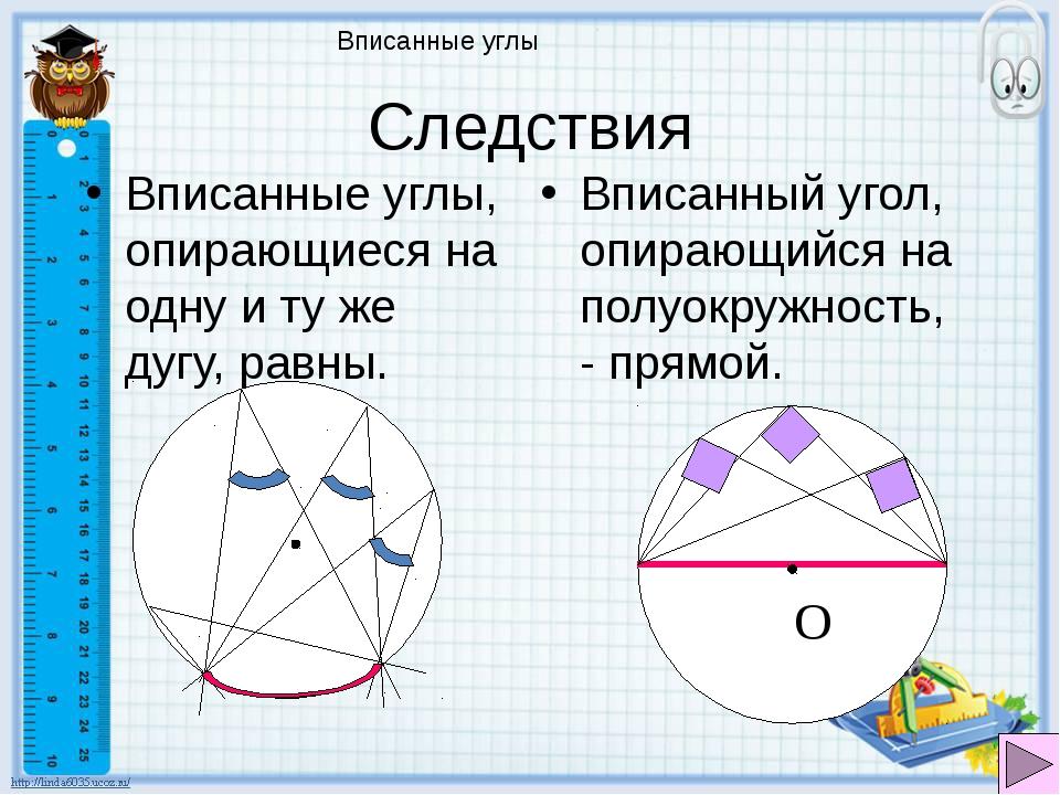Вписанные углы Следствия Вписанные углы, опирающиеся на одну и ту же дугу, ра...