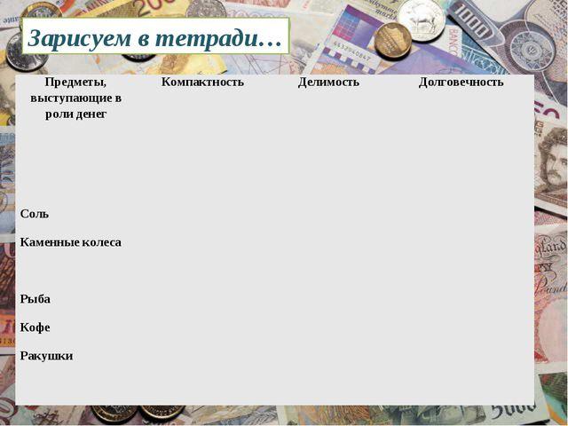 Зарисуем в тетради… Предметы, выступающие в роли денегКомпактностьДелимость...