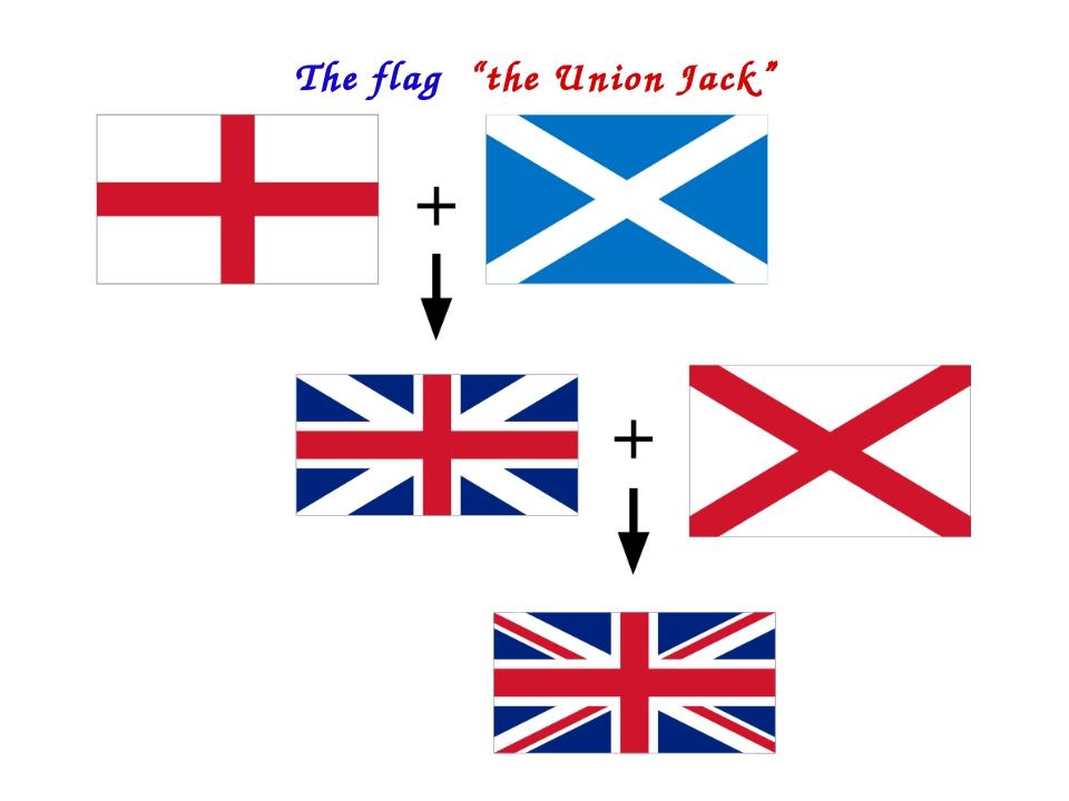 "The flag ""the Union Jack"""