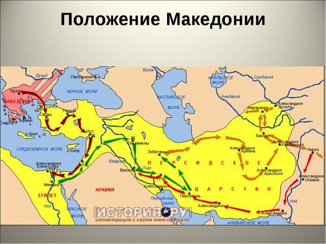 Положение Македонии