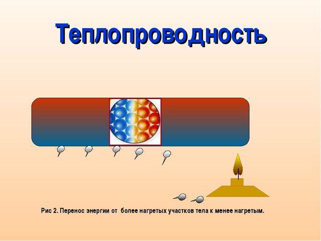 Рис 2. Перенос энергии от более нагретых участков тела к менее нагретым. Тепл...