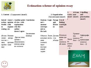 Estimation scheme of opinion essay 1.Content(Содержание)(max3) 2.Organizatio