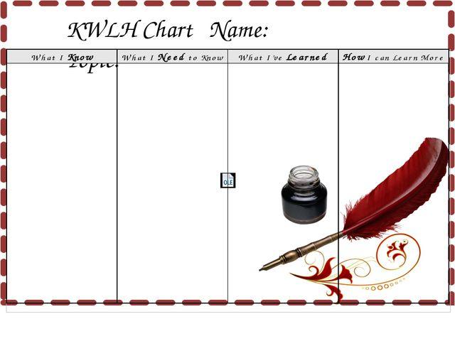 KWLH Chart Name: Topic: