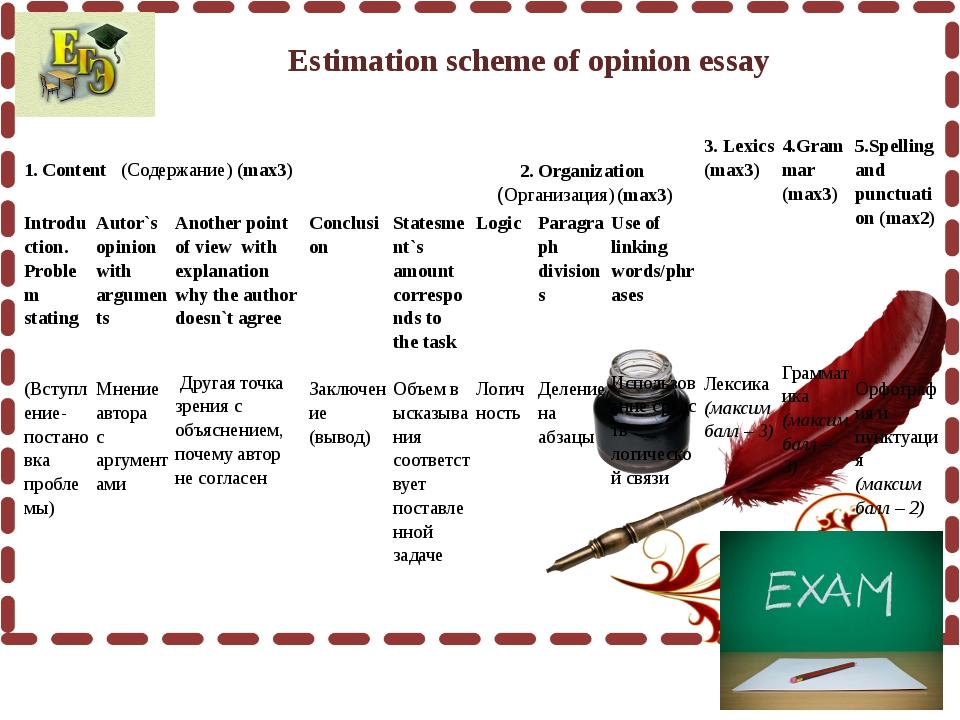 Estimation scheme of opinion essay 1.Content(Содержание)(max3) 2.Organizatio...