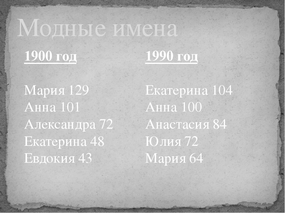 Модные имена 1900 год Мария 129 Анна 101 Александра 72 Екатерина 48 Евдокия 4...
