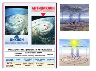 В Хабаровске будет солнечно и ясно? Что показывают синяя и красная линии? Как