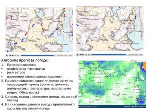 http://ru-meteo.ru/khabarovsk/detail