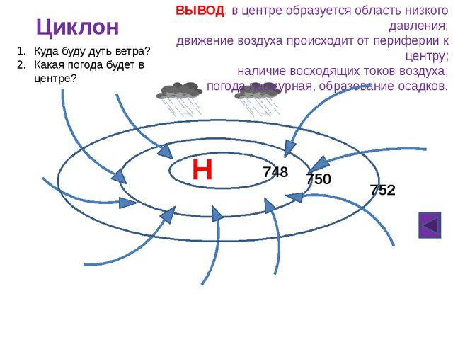 В Антициклон 760 762 758 ВЫВОД: в центре образуется область высокого давлени...