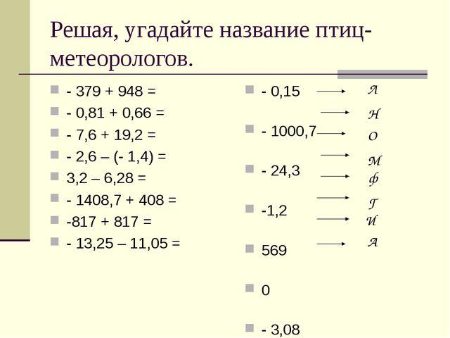 Решая, угадайте название птиц-метеорологов. - 379 + 948 = - 0,81 + 0,66 = - 7...
