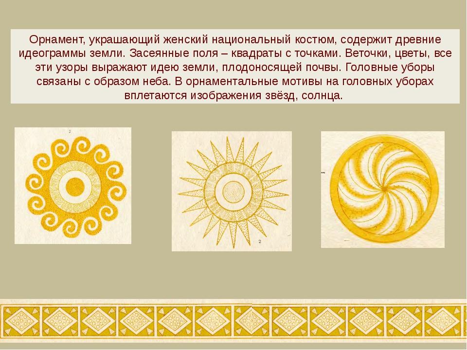Орнамент, украшающий женский национальный костюм, содержит древние идеограммы...