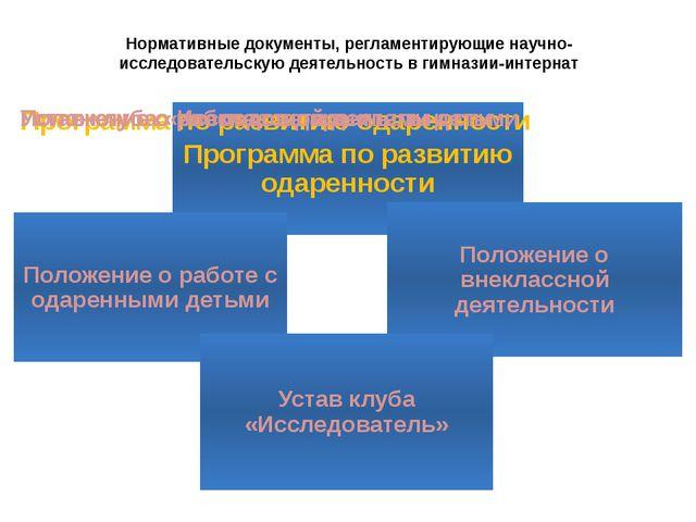 Нормативные документы, регламентирующие научно-исследовательскую деятельность...