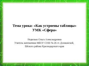 Тема урока: «Как устроены таблицы» УМК «Сфера» Недилько Ольга Александровна У