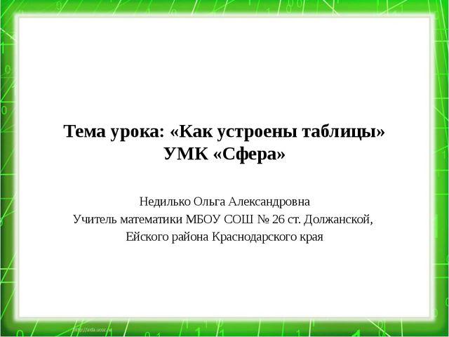 Тема урока: «Как устроены таблицы» УМК «Сфера» Недилько Ольга Александровна У...
