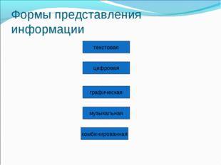Формы представления информации графическая цифровая музыкальная комбинированн