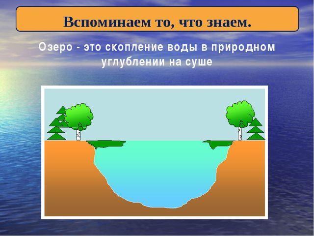 Вспоминаем то, что знаем. Озеро - это скопление воды в природном углублении...