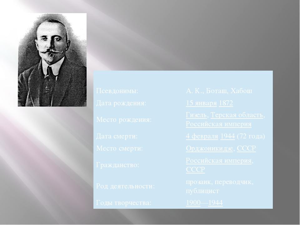 Псевдонимы: А. К., Боташ, Хабош Дата рождения: 15января1872 Место рождения:...
