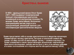 В 1850 г. французский физик Опост Браве (1811—1863) выдвинул геометрический