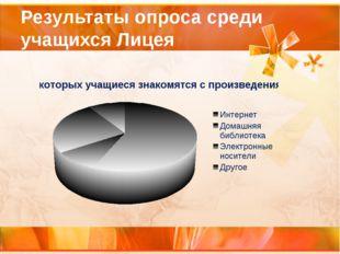 Результаты опроса среди учащихся Лицея