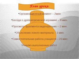 План урока. Организационный момент – 2мин Беседа о древнегреческой керамике