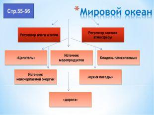 Стр.55-56 «Целитель» Источник морепродуктов Кладезь п/ископаемых Источник неи
