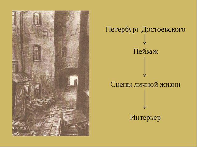 Петербург Достоевского Пейзаж Сцены личной жизни Интерьер