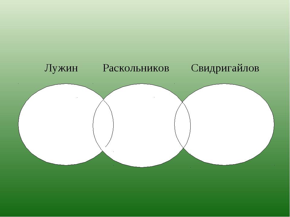 Лужин Раскольников Свидригайлов