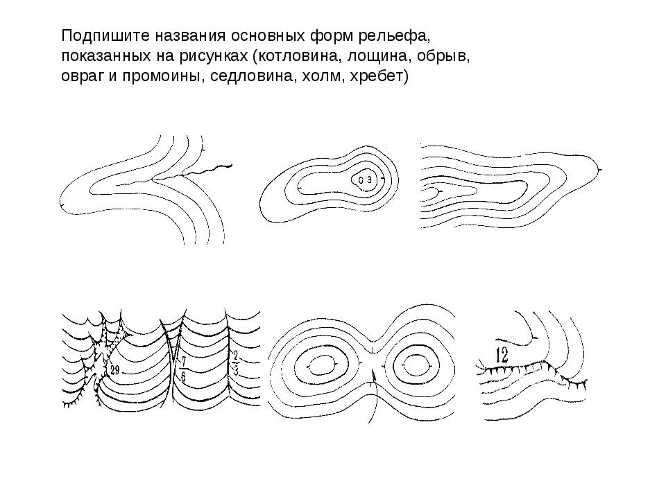 Подпишите названия основных форм рельефа, показанных на рисунках (котловина,...