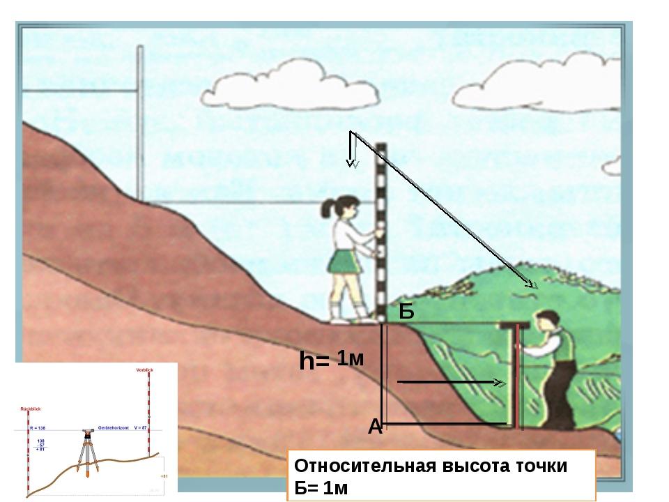 h= 1м А Б Относительная высота точки Б= 1м