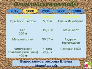 В общекомандном зачёте Российская Федерация после установления олимпийского р