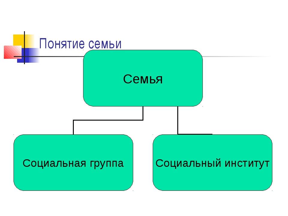 Понятие семьи